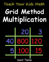 Teach Your Kids Math: Grid Method Multiplication